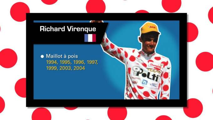 Tour de France guide: the polka dot jersey